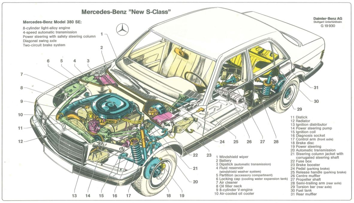 Mercedes Benz W126 Engine Motor Manuals Repair Diagram 126 Cutaway