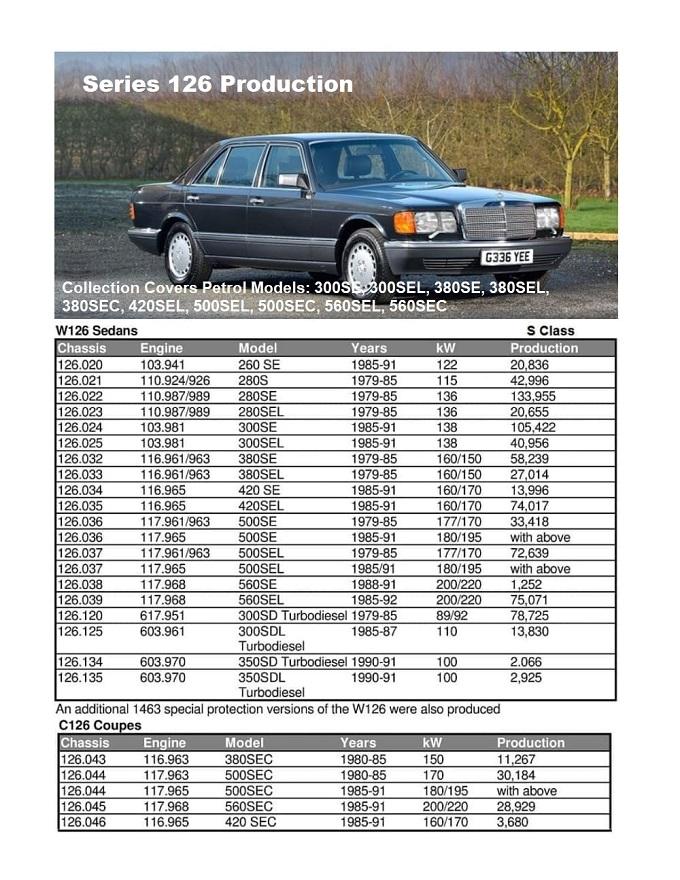 Mercedes Benz w201 w124 w126 w202 ORIGINAL carnet manuel